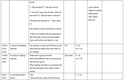 English language teaching phd thesis